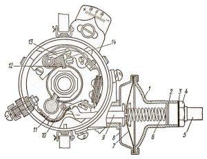 Схема вакуума