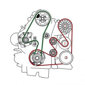 Схема функционирования ремня грм