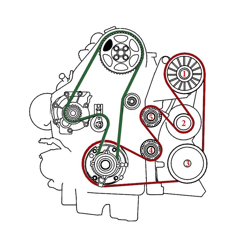 Вольво хс90 схема ремня генератора