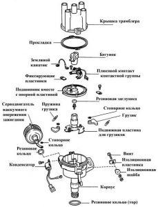 Схема устройства трамблера на фото