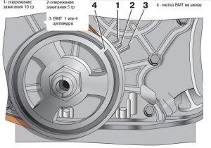 Как проверить конденсатор прокруткой коленвала