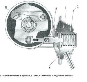 Схема вакуумного регулятора опережения зажигания
