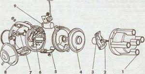 Схема распределителя зажигания: 3-й бегунок