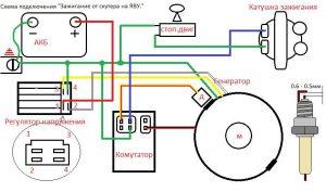 Элементы системы зажигания скутера