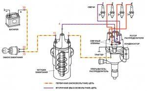 Схематичное представление первичной и вторичной цепи