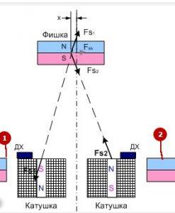 Схема платформенного левитрона