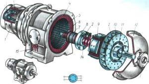 Функционирование синхронного генератора
