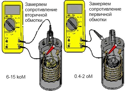 Как определить работает катушка зажигания