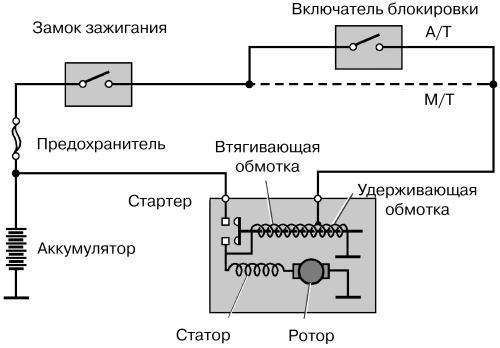 Схема работы втягивающего реле