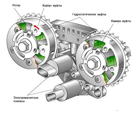Хлопок двигателе при включении зажигания