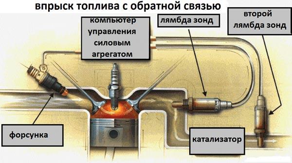 Система впрыска инжектор