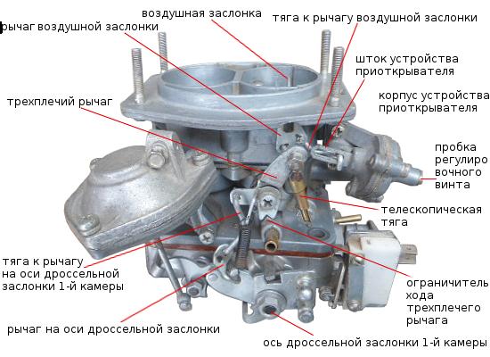 Схема карбюратора Ваз 2105