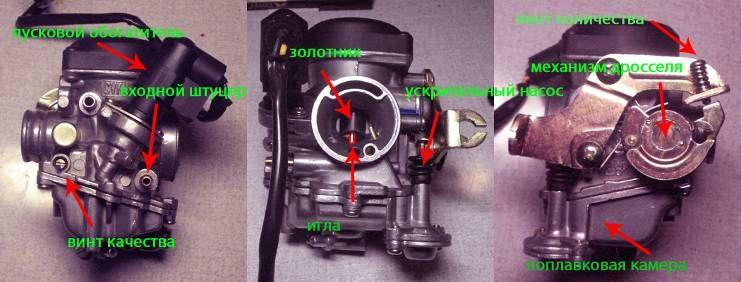 Регулировка карбюратора мото и скутера
