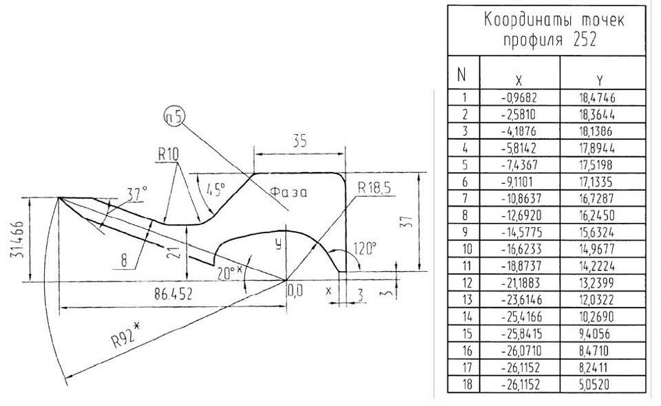 Фазы газораспределения инжектор