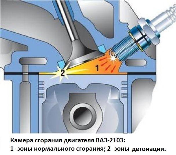 Детонационные свойства топлива