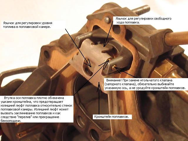Схема регулировки карбюратора