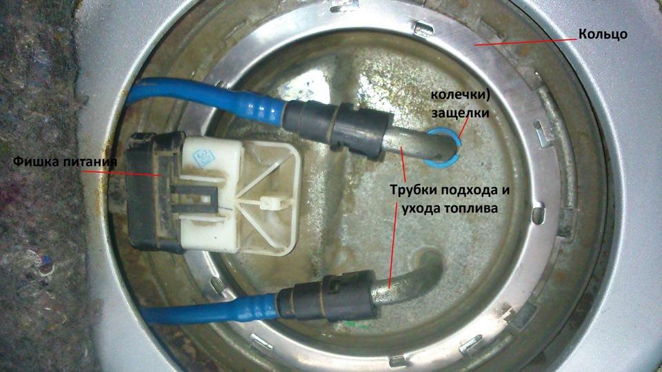 Схема верхней части погружного насоса