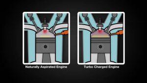 Раннее зажигание в двигателе