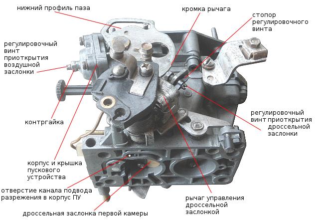 Схема и устройства карбюратора