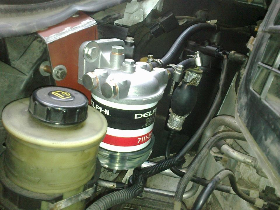 Дополнительные топливные фильтры
