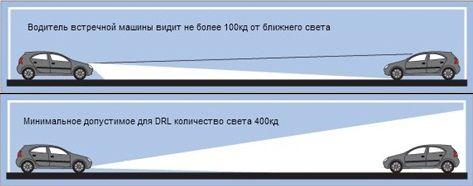 dxo 4 - Схема включения ходовых огней