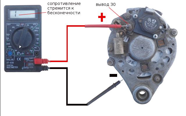 Прибор для проверки генератора