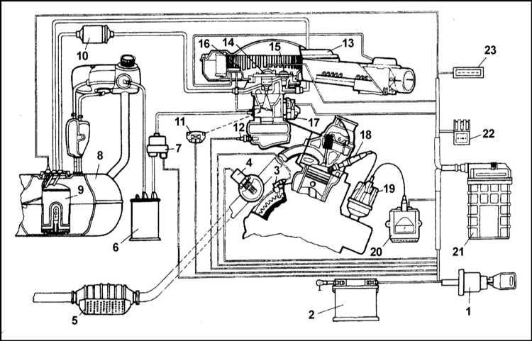Схема датчиков в Шкода инжектор