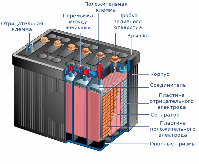 Необслуживаемый аккумулятор схема